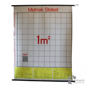 Wandkaart Metriek Stelsel Herbi International